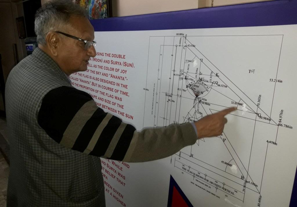 नेपालको झण्डाः वैदिक, वैज्ञानिक र व्यावहारिक