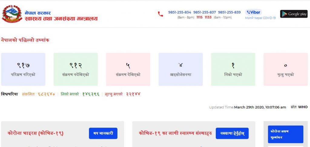 काेराेनाको जानकारीसहित वेबसाइट र मोबाइल एप्स