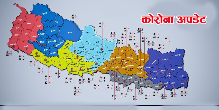 नेपालका ४७ जिल्लामा फैलियो काेराेना संक्रमण, कहाँ कति संक्रमित ? (तालिकासहित)