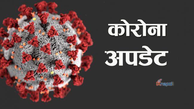 विश्वभर कोरोना : संक्रमितको संख्या २ करोड नाघ्यो, आधा करोड बढी अमेरिकामा