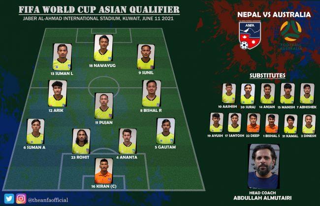 फुटबलः नेपाल पहिलो हाफमा ०–२ ले पछाडि