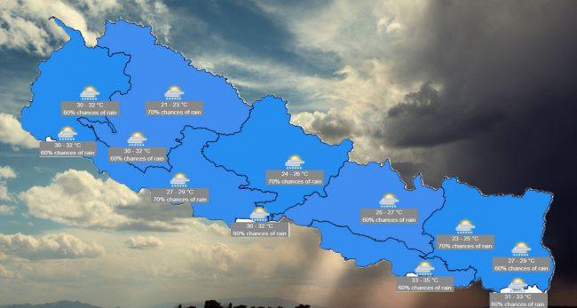 आजको मौसम : धेरै ठाउँमा भारी वर्षा हुने, सतर्क रहन आग्रह